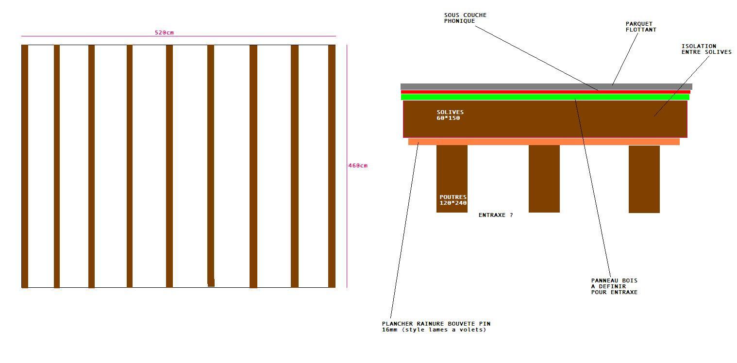forum plancher bois lames pin et osb. Black Bedroom Furniture Sets. Home Design Ideas